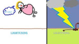 lightning vs lightening